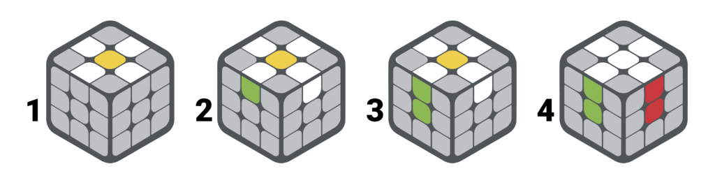 How to Solve Rubik's Cube 3X3: Step-by-Step Guide
