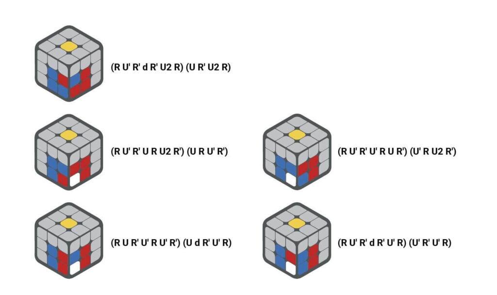 6th case: Corner in bottom, edge in middle