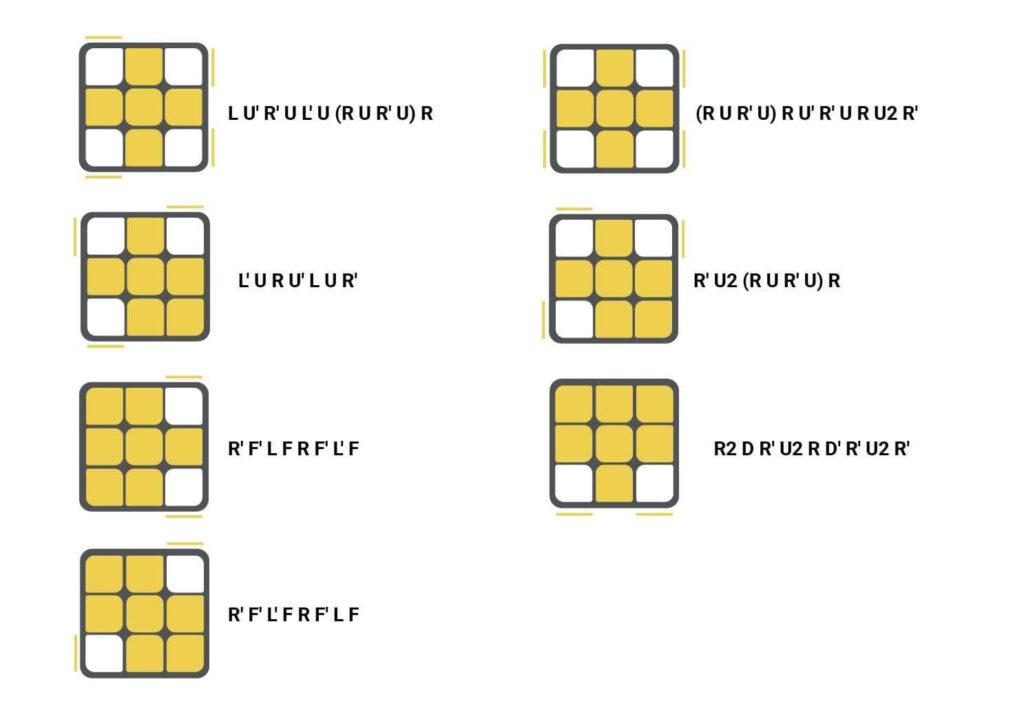 CFOP Guide Cross