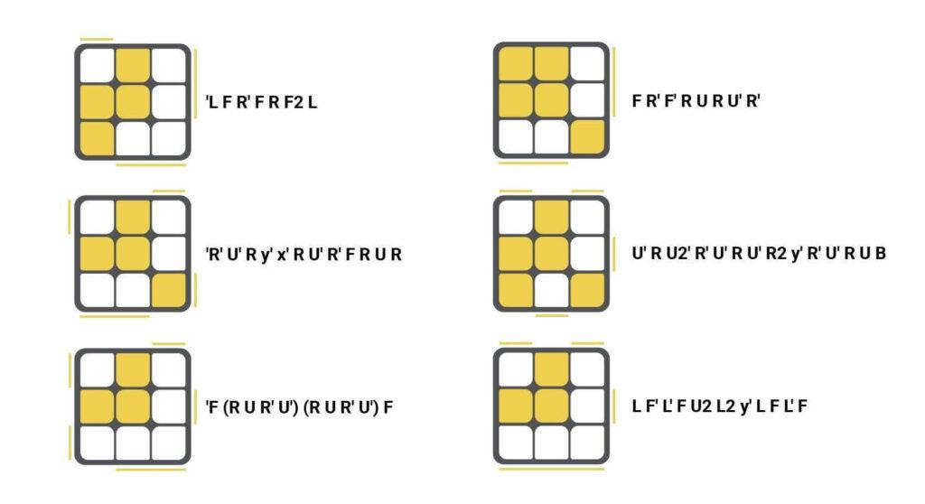 CFOP Guide Shape _|