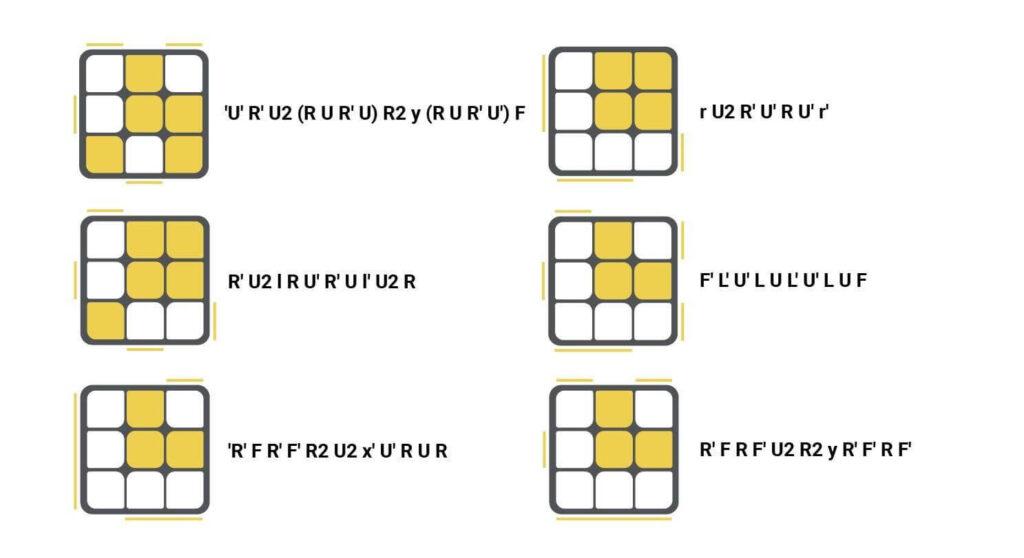 CFOP Guide Shape |_