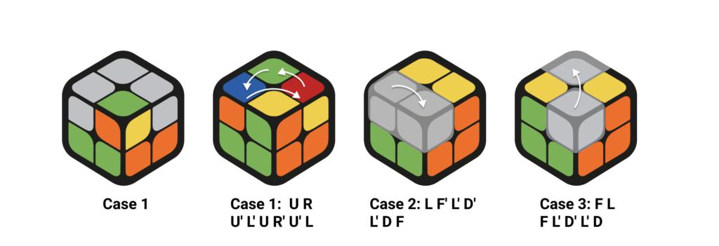 2x2x2 Case 1