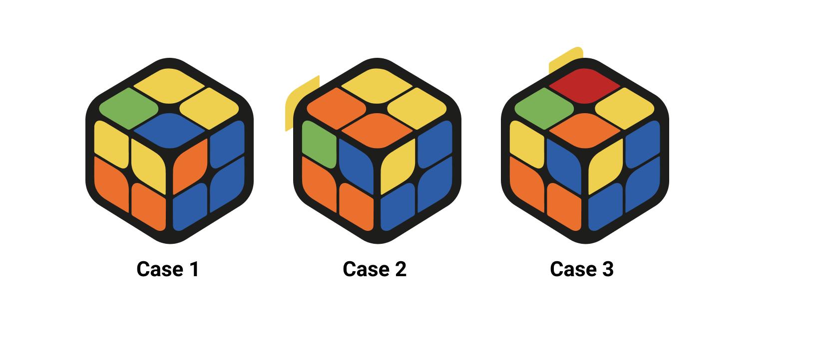 2x2x2 Case 4 - how to solve 2x2 rubik's cube
